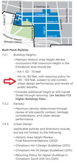 chinatown city zoning descriptin